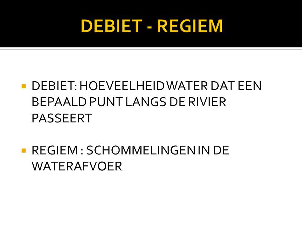  DEBIET: HOEVEELHEID WATER DAT EEN BEPAALD PUNT LANGS DE RIVIER PASSEERT  REGIEM : SCHOMMELINGEN IN DE WATERAFVOER