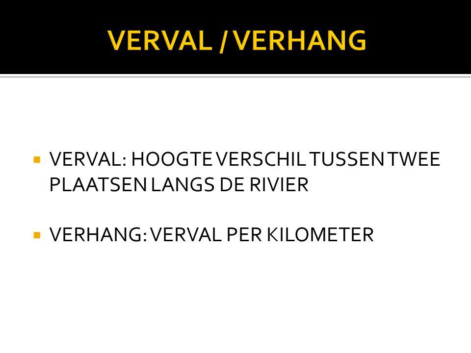  VERVAL: HOOGTE VERSCHIL TUSSEN TWEE PLAATSEN LANGS DE RIVIER  VERHANG: VERVAL PER KILOMETER