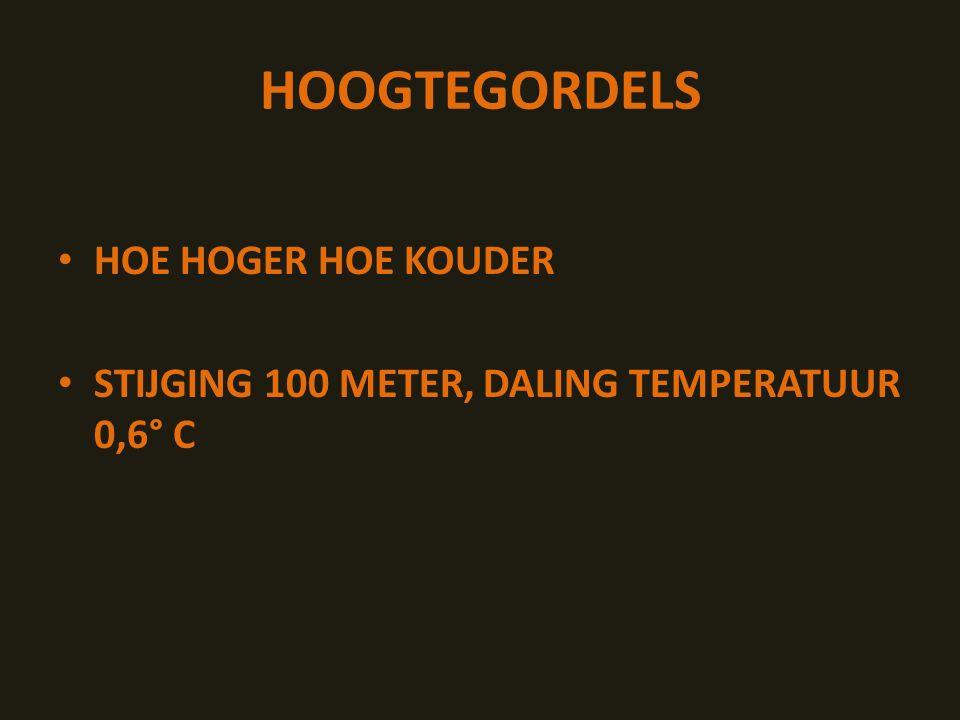 HOE HOGER HOE KOUDER STIJGING 100 METER, DALING TEMPERATUUR 0,6° C