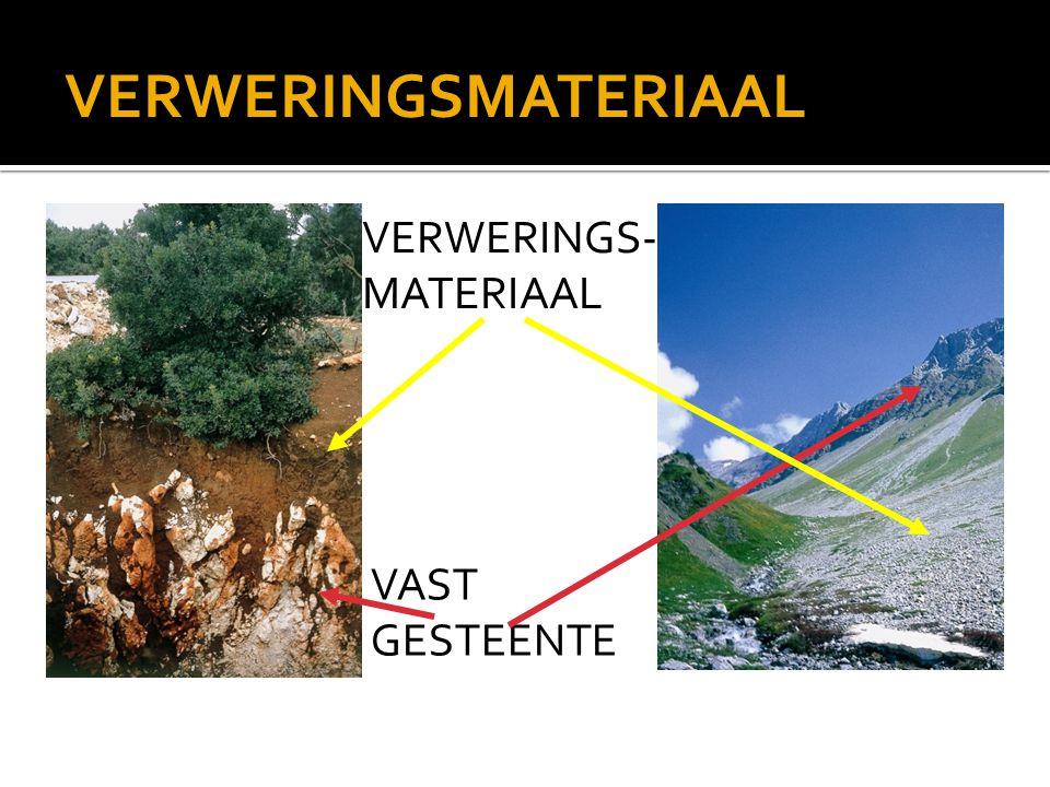 VAST GESTEENTE VERWERINGS- MATERIAAL VERWERINGSMATERIAAL