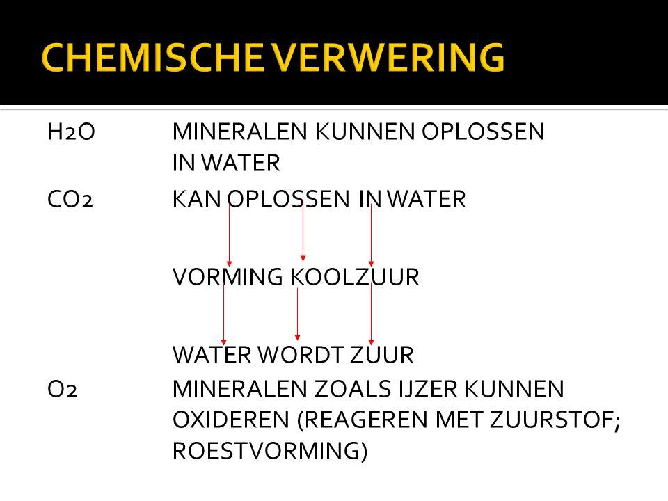 H2OMINERALEN KUNNEN OPLOSSEN IN WATER CO2KAN OPLOSSEN IN WATER VORMING KOOLZUUR WATER WORDT ZUUR O2MINERALEN ZOALS IJZER KUNNEN OXIDEREN (REAGEREN MET