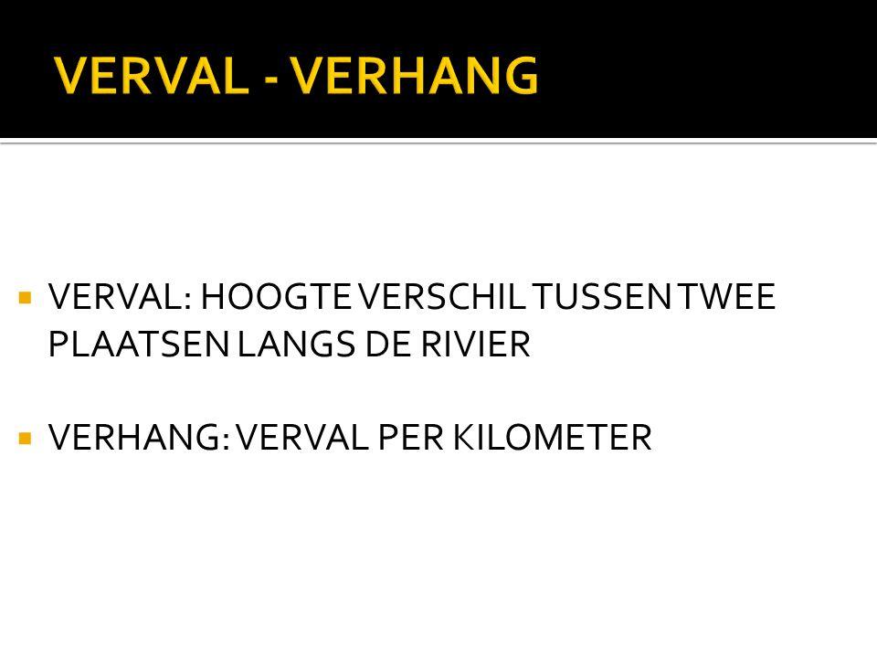 VERVAL - VERHANG  VERVAL: HOOGTE VERSCHIL TUSSEN TWEE PLAATSEN LANGS DE RIVIER  VERHANG: VERVAL PER KILOMETER