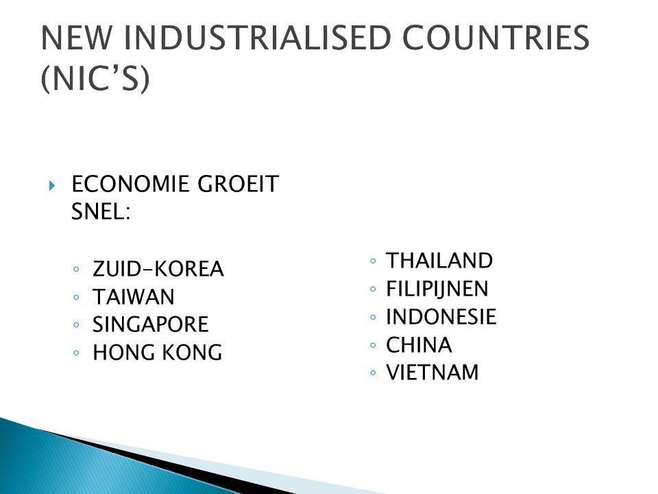  ECONOMIE GROEIT SNEL: ◦ ZUID-KOREA ◦ TAIWAN ◦ SINGAPORE ◦ HONG KONG ◦ THAILAND ◦ FILIPIJNEN ◦ INDONESIE ◦ CHINA ◦ VIETNAM