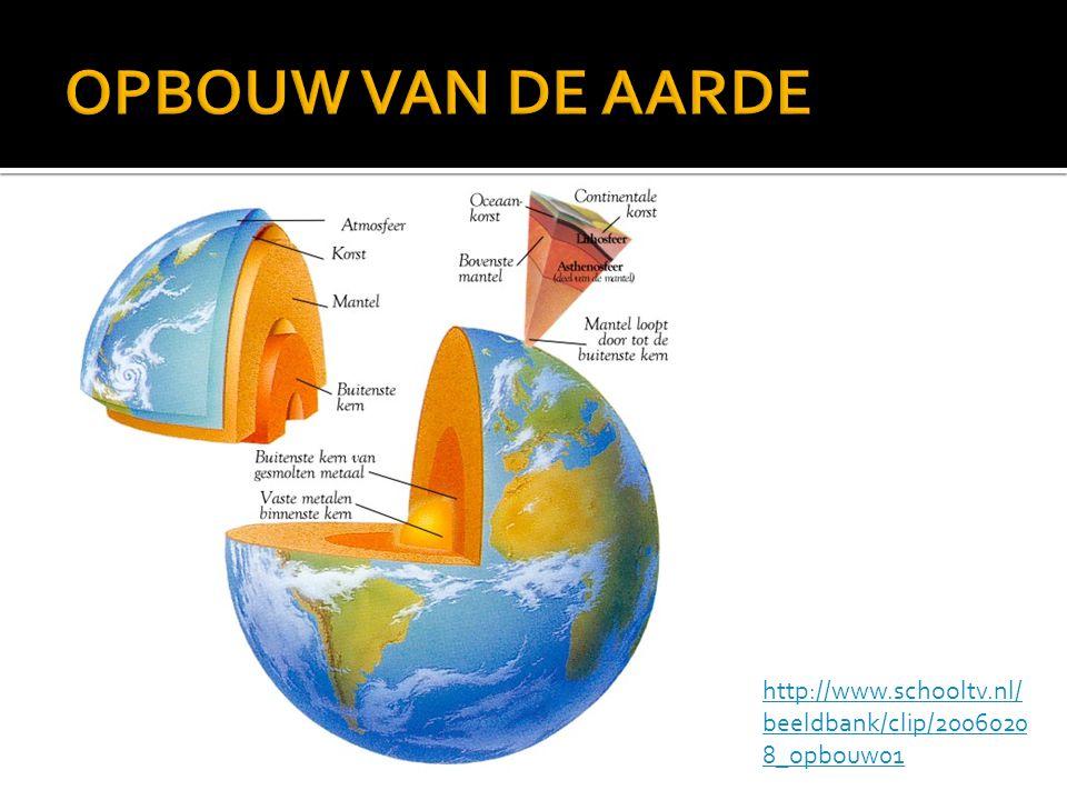 OPBOUW VAN DE AARDE http://www.schooltv.nl/ beeldbank/clip/2006020 8_opbouw01