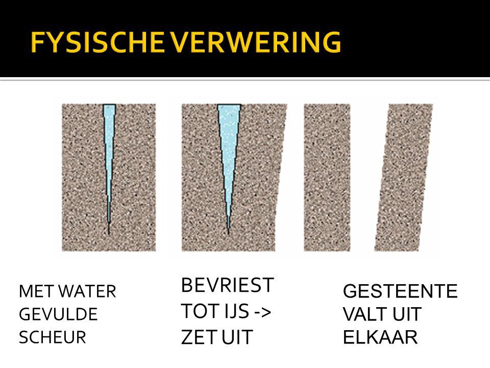 FYSISCHE VERWERING GESTEENTE VALT UIT ELKAAR BEVRIEST TOT IJS -> ZET UIT MET WATER GEVULDE SCHEUR