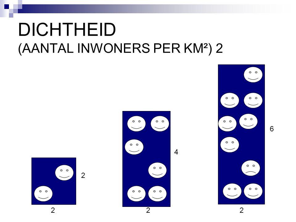 DICHTHEID (AANTAL INWONERS PER KM²) 2 2 2 2 4 2 6