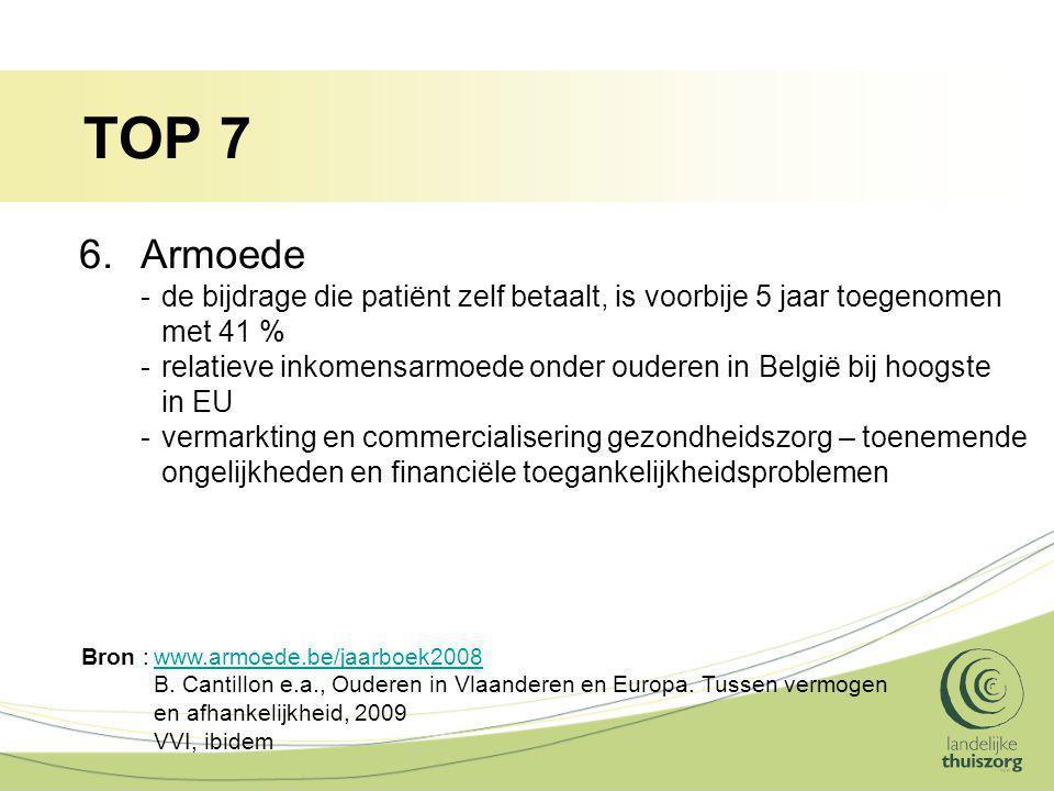 TOP 7 6.Armoede -de bijdrage die patiënt zelf betaalt, is voorbije 5 jaar toegenomen met 41 % -relatieve inkomensarmoede onder ouderen in België bij hoogste in EU -vermarkting en commercialisering gezondheidszorg – toenemende ongelijkheden en financiële toegankelijkheidsproblemen Bron :www.armoede.be/jaarboek2008www.armoede.be/jaarboek2008 B.