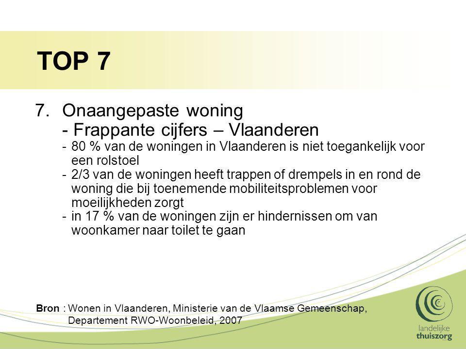 TOP 7 7.Onaangepaste woning - Frappante cijfers – Vlaanderen -80 % van de woningen in Vlaanderen is niet toegankelijk voor een rolstoel -2/3 van de woningen heeft trappen of drempels in en rond de woning die bij toenemende mobiliteitsproblemen voor moeilijkheden zorgt -in 17 % van de woningen zijn er hindernissen om van woonkamer naar toilet te gaan Bron :Wonen in Vlaanderen, Ministerie van de Vlaamse Gemeenschap, Departement RWO-Woonbeleid, 2007