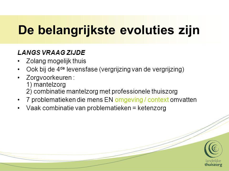 De belangrijkste evoluties zijn LANGS VRAAG ZIJDE Zolang mogelijk thuis Ook bij de 4 de levensfase (vergrijzing van de vergrijzing) Zorgvoorkeuren : 1