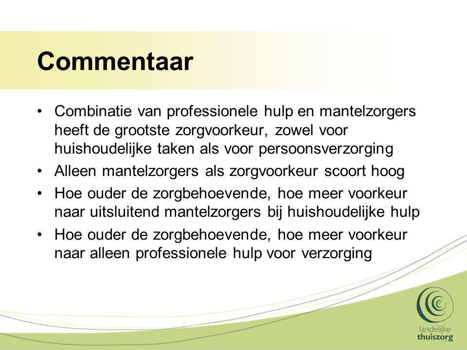 Commentaar Combinatie van professionele hulp en mantelzorgers heeft de grootste zorgvoorkeur, zowel voor huishoudelijke taken als voor persoonsverzorg