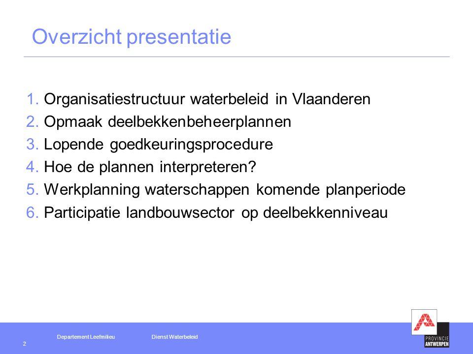 Departement LeefmilieuDienst Waterbeleid 2 Overzicht presentatie  Organisatiestructuur waterbeleid in Vlaanderen  Opmaak deelbekkenbeheerplannen  Lopende goedkeuringsprocedure  Hoe de plannen interpreteren.