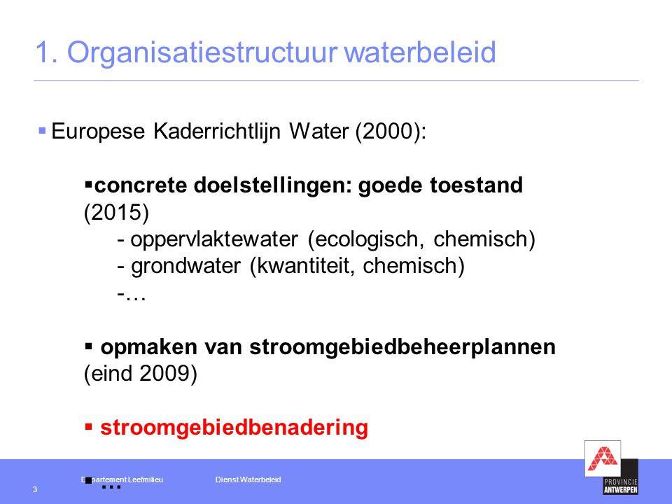 Departement LeefmilieuDienst Waterbeleid 3 1.