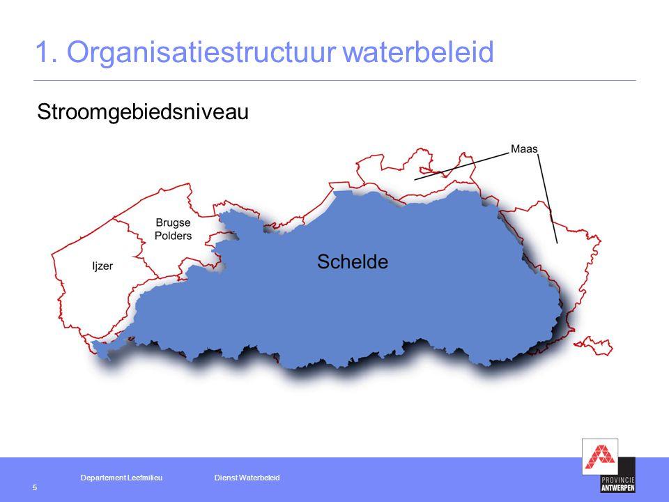 Departement LeefmilieuDienst Waterbeleid 5 1. Organisatiestructuur waterbeleid Stroomgebiedsniveau