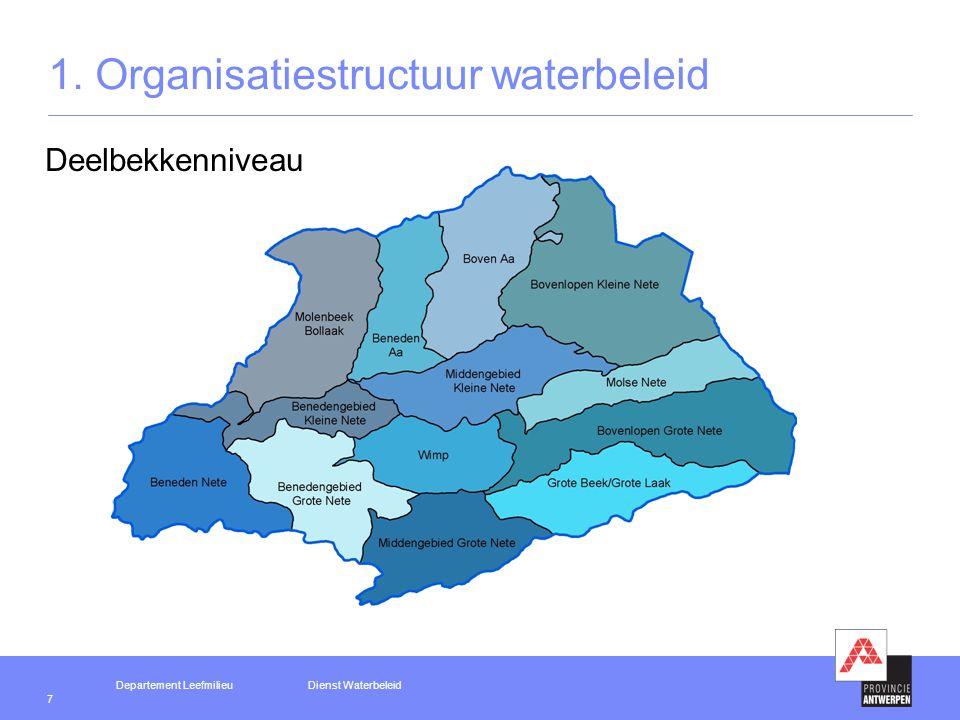 Departement LeefmilieuDienst Waterbeleid 8 1.