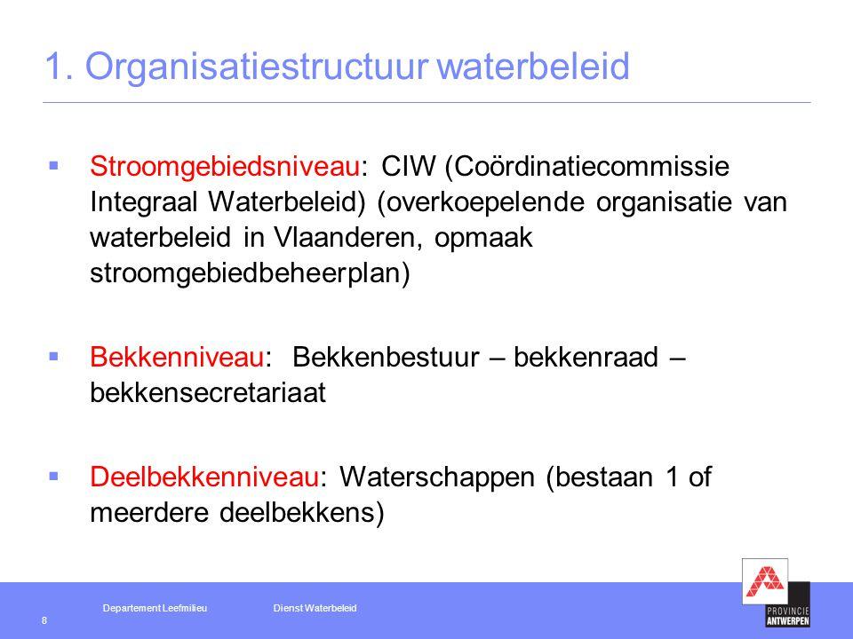 Departement LeefmilieuDienst Waterbeleid 9 1.