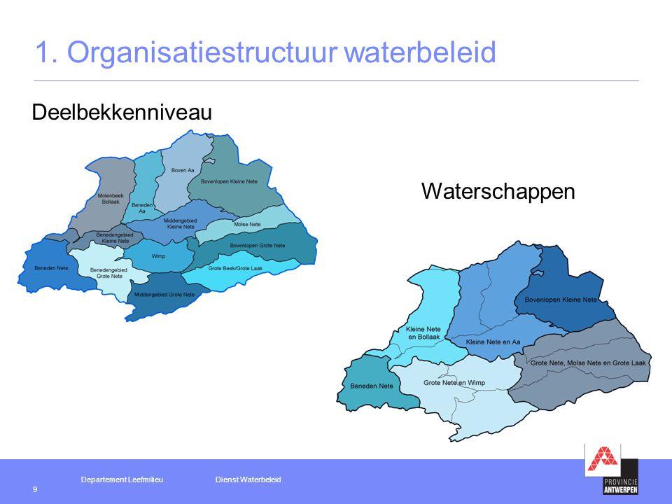 Departement LeefmilieuDienst Waterbeleid 10 2.