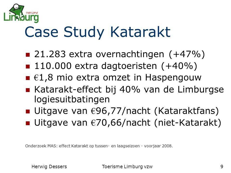 Herwig DessersToerisme Limburg vzw9 Case Study Katarakt 21.283 extra overnachtingen (+47%) 110.000 extra dagtoeristen (+40%) € 1,8 mio extra omzet in Haspengouw Katarakt-effect bij 40% van de Limburgse logiesuitbatingen Uitgave van € 96,77/nacht (Kataraktfans) Uitgave van € 70,66/nacht (niet-Katarakt) Onderzoek MAS: effect Katarakt op tussen- en laagseizoen - voorjaar 2008.