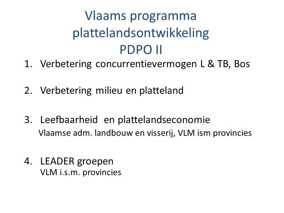 1.Verbetering concurrentievermogen L & TB, Bos 2.Verbetering milieu en platteland 3.Leefbaarheid en plattelandseconomie Vlaamse adm.