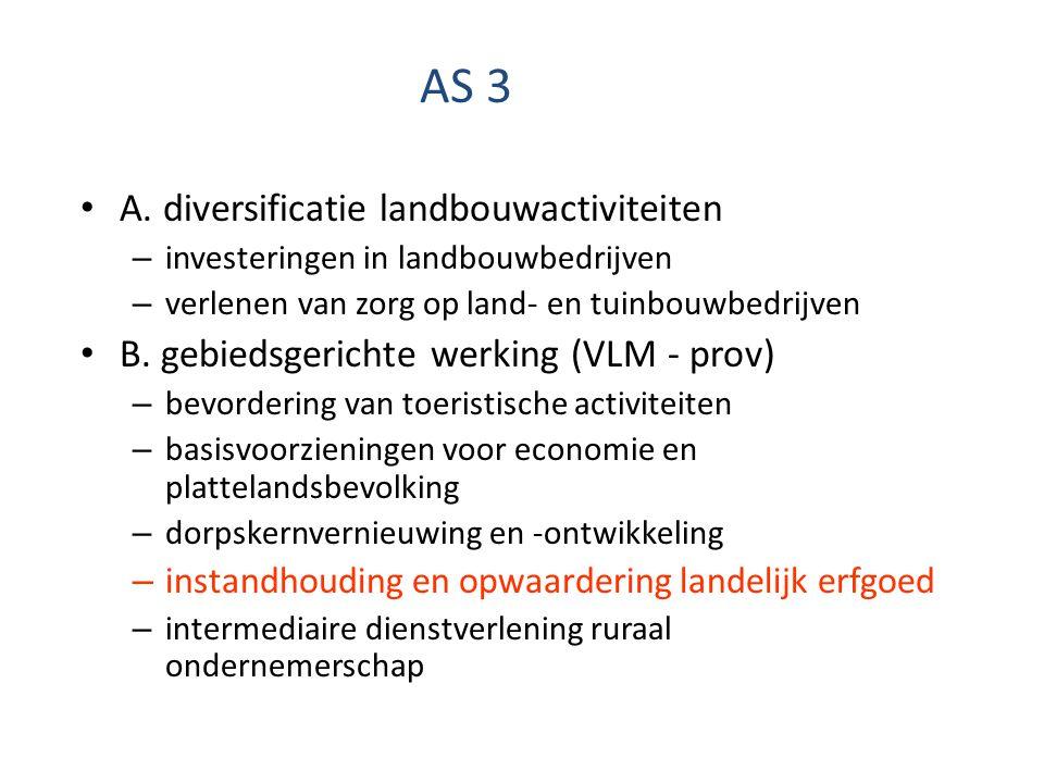 A. diversificatie landbouwactiviteiten – investeringen in landbouwbedrijven – verlenen van zorg op land- en tuinbouwbedrijven B. gebiedsgerichte werki