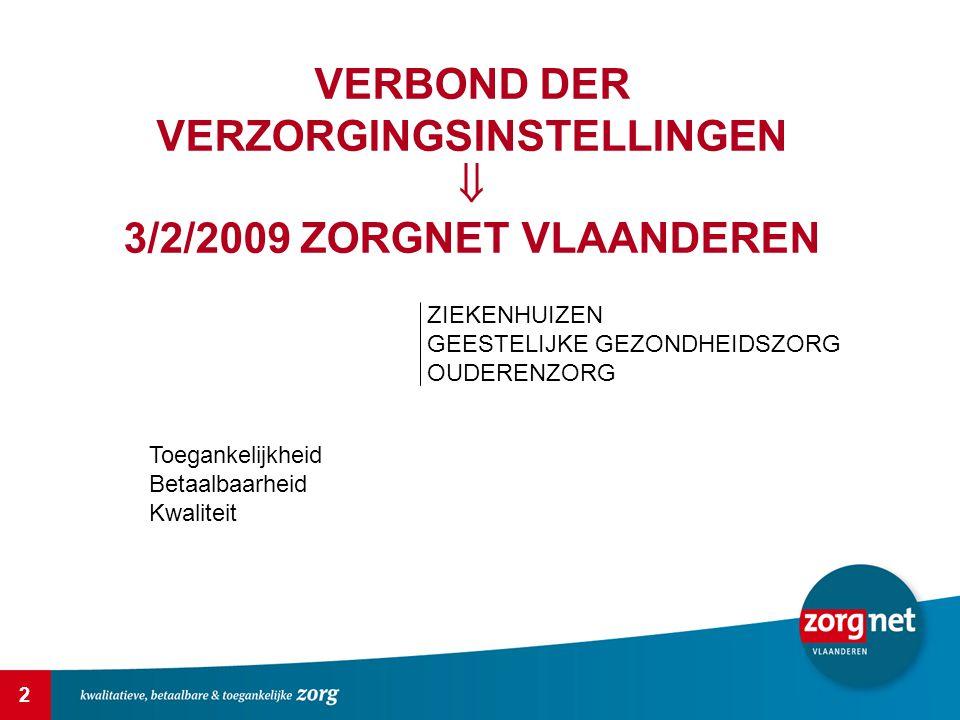 2 VERBOND DER VERZORGINGSINSTELLINGEN  3/2/2009 ZORGNET VLAANDEREN ZIEKENHUIZEN GEESTELIJKE GEZONDHEIDSZORG OUDERENZORG Toegankelijkheid Betaalbaarhe