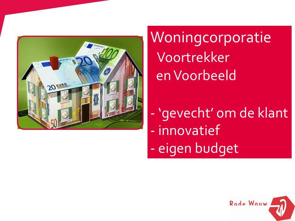 Woningcorporatie Voortrekker en Voorbeeld - 'gevecht' om de klant - innovatief - eigen budget