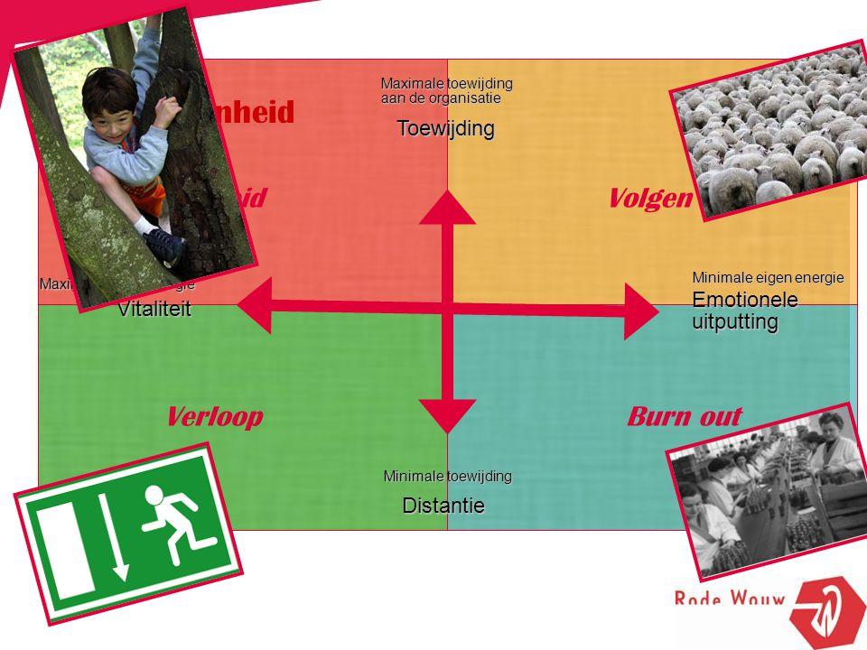 prof. dr. Willem van Rhenen. Bevlogenheid Volgen VerloopBurn out Bevlogenheid Maximale eigen energie Vitaliteit Emotioneleuitputting Minimale eigen en