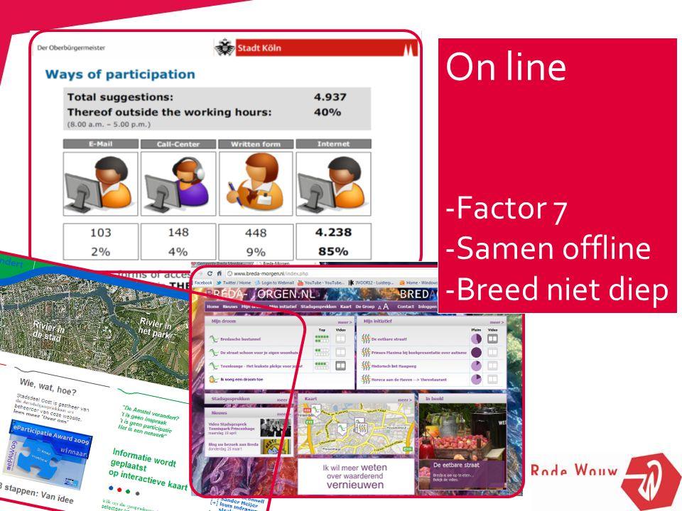 On line -Factor 7 -Samen offline -Breed niet diep