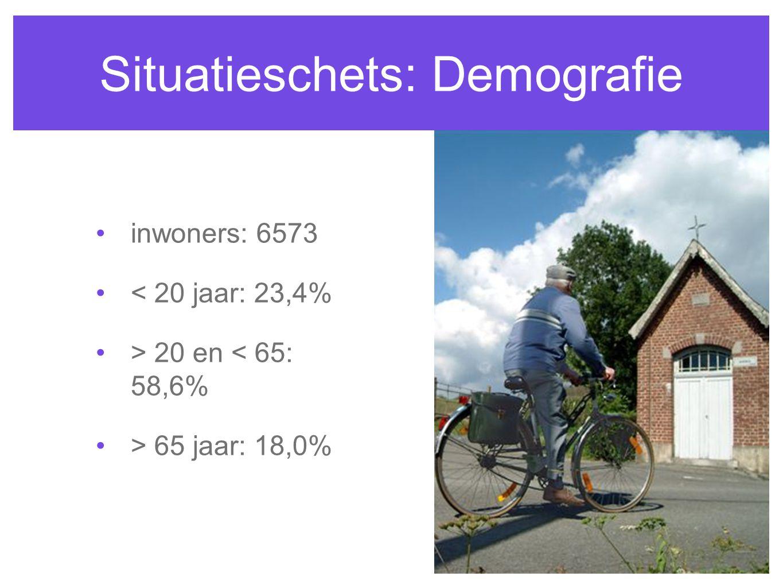 Situatieschets: Demografie inwoners: 6573 < 20 jaar: 23,4% > 20 en < 65: 58,6% > 65 jaar: 18,0%