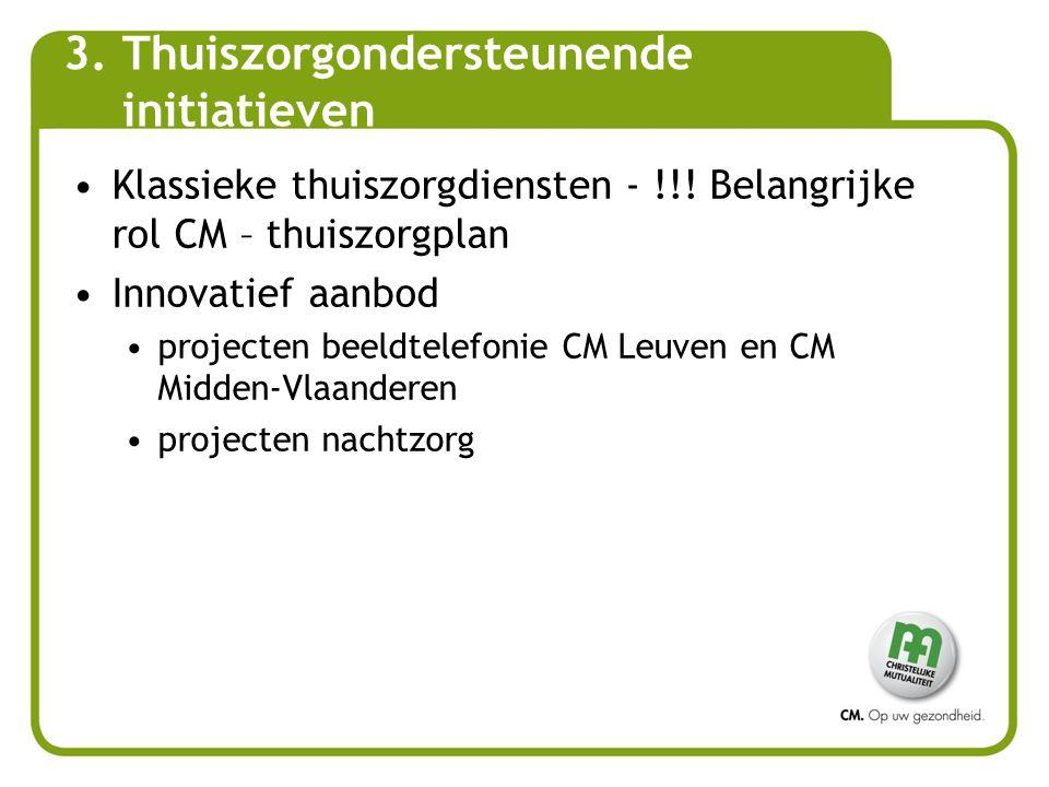 3.Thuiszorgondersteunende initiatieven Klassieke thuiszorgdiensten - !!.
