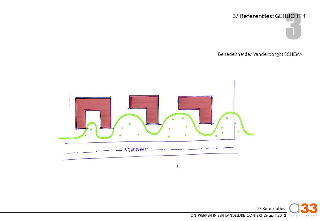 ONTWERPEN IN EEN LANDELIJKE CONTEXT 26 april 2012 3 3/ Referenties: GEHUCHT 1 Benedenheide/ Vanderborght SCHEMA 3/ Referenties