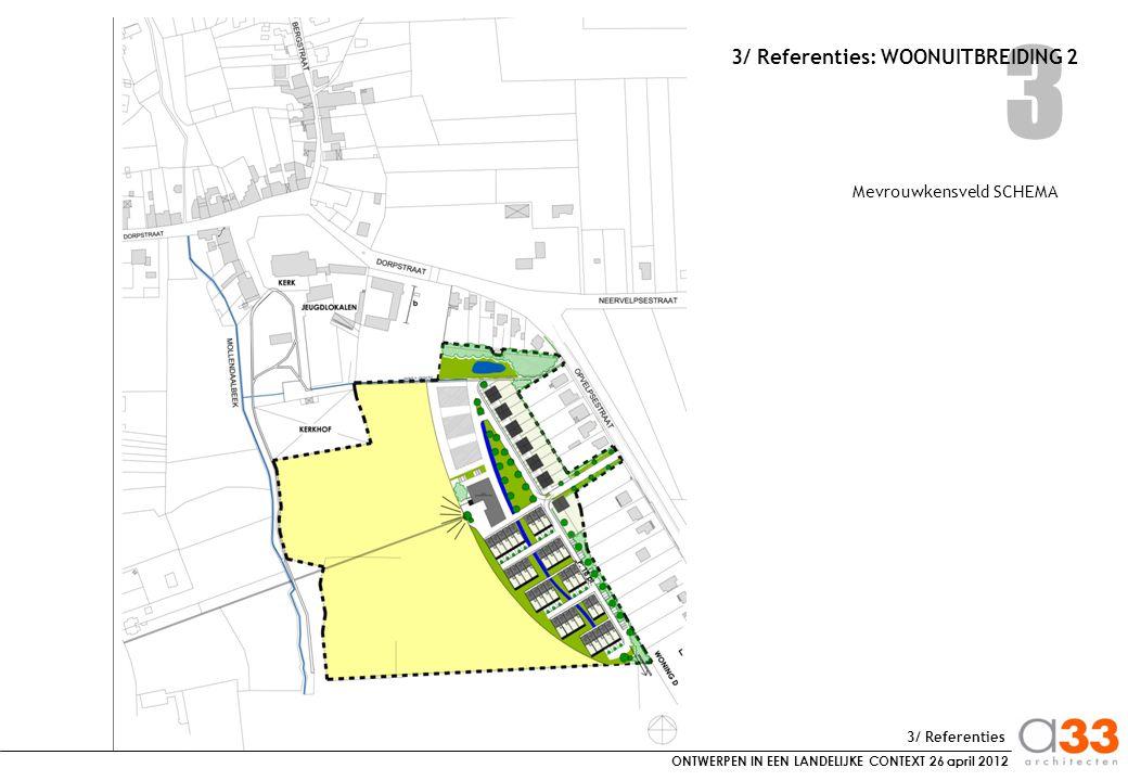 ONTWERPEN IN EEN LANDELIJKE CONTEXT 26 april 2012 3 3/ Referenties: WOONUITBREIDING 2 Mevrouwkensveld SCHEMA 3/ Referenties
