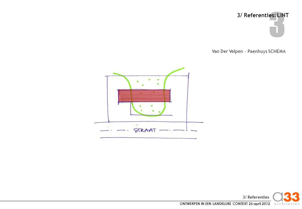 ONTWERPEN IN EEN LANDELIJKE CONTEXT 26 april 2012 3 3/ Referenties: LINT Van Der Velpen - Paenhuys SCHEMA 3/ Referenties