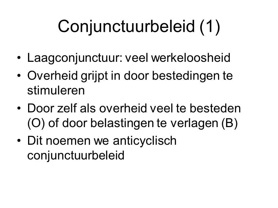 Conjunctuurbeleid (1) Laagconjunctuur: veel werkeloosheid Overheid grijpt in door bestedingen te stimuleren Door zelf als overheid veel te besteden (O