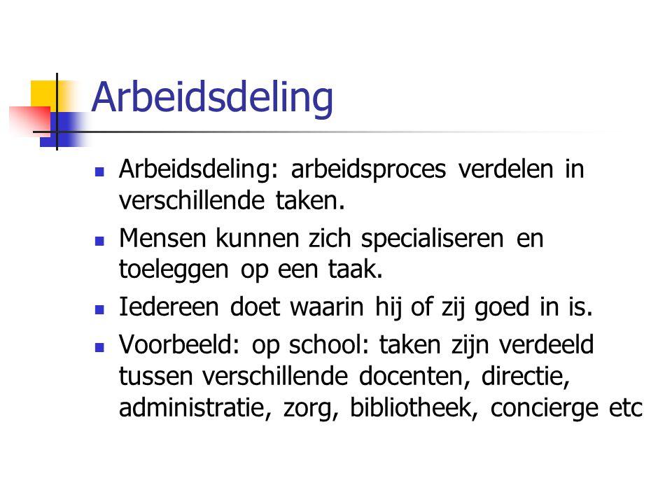Arbeidsdeling Arbeidsdeling: arbeidsproces verdelen in verschillende taken. Mensen kunnen zich specialiseren en toeleggen op een taak. Iedereen doet w