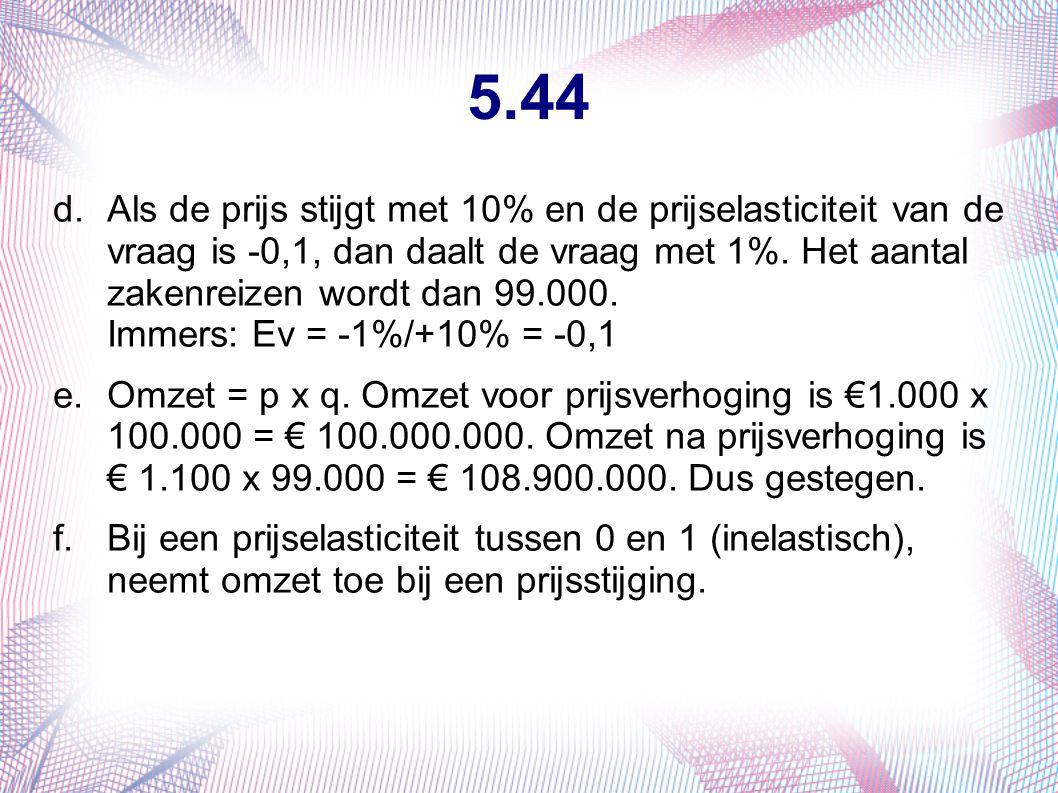 5.44 d.Als de prijs stijgt met 10% en de prijselasticiteit van de vraag is -0,1, dan daalt de vraag met 1%. Het aantal zakenreizen wordt dan 99.000. I
