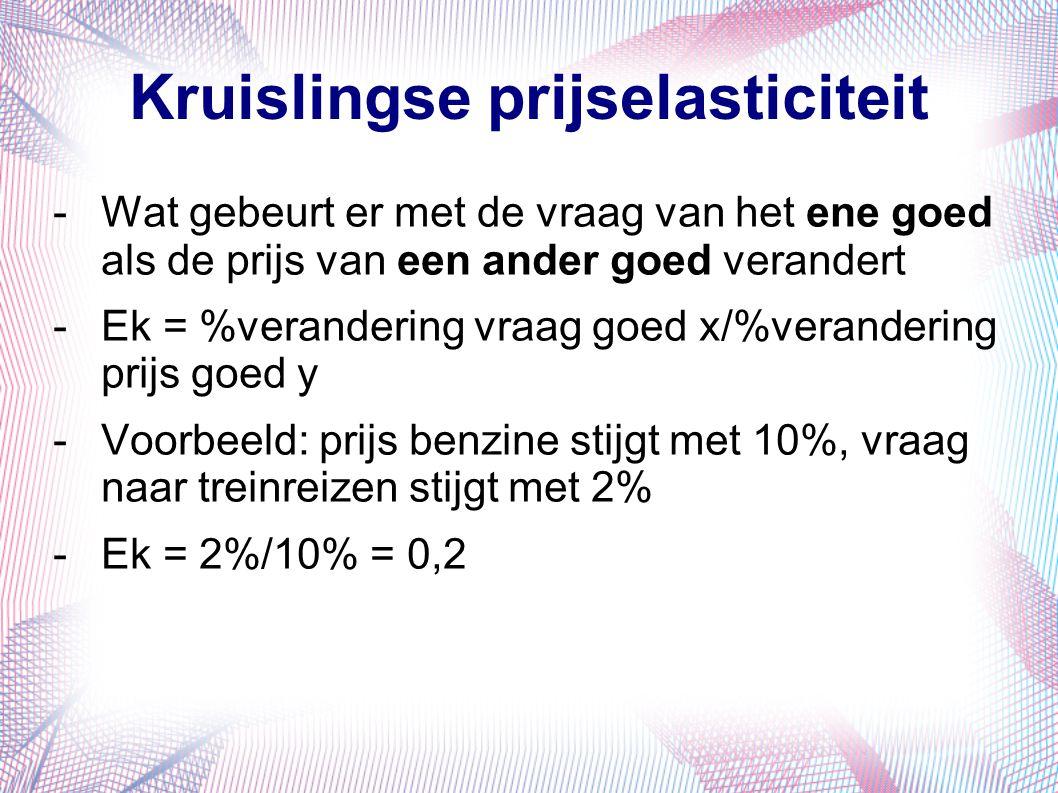 Kruislingse prijselasticiteit -Wat gebeurt er met de vraag van het ene goed als de prijs van een ander goed verandert -Ek = %verandering vraag goed x/