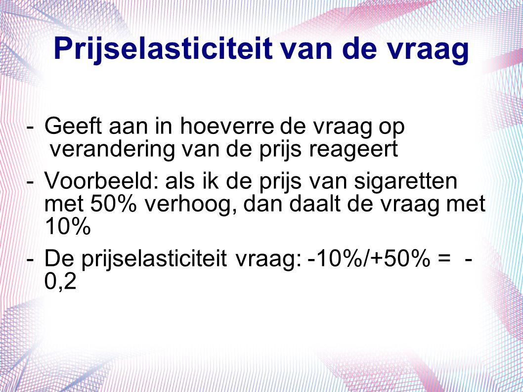 -Geeft aan in hoeverre de vraag op verandering van de prijs reageert -Voorbeeld: als ik de prijs van sigaretten met 50% verhoog, dan daalt de vraag me