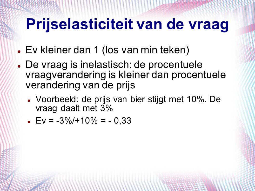 Prijselasticiteit van de vraag Ev is groter dan 1 Vraag is elastisch: de procentuele vraagverandering is groter dan procentuele verandering van prijs (los van plus- of minteken) Voorbeeld: de prijs van vliegreizen stijgt met 50%.