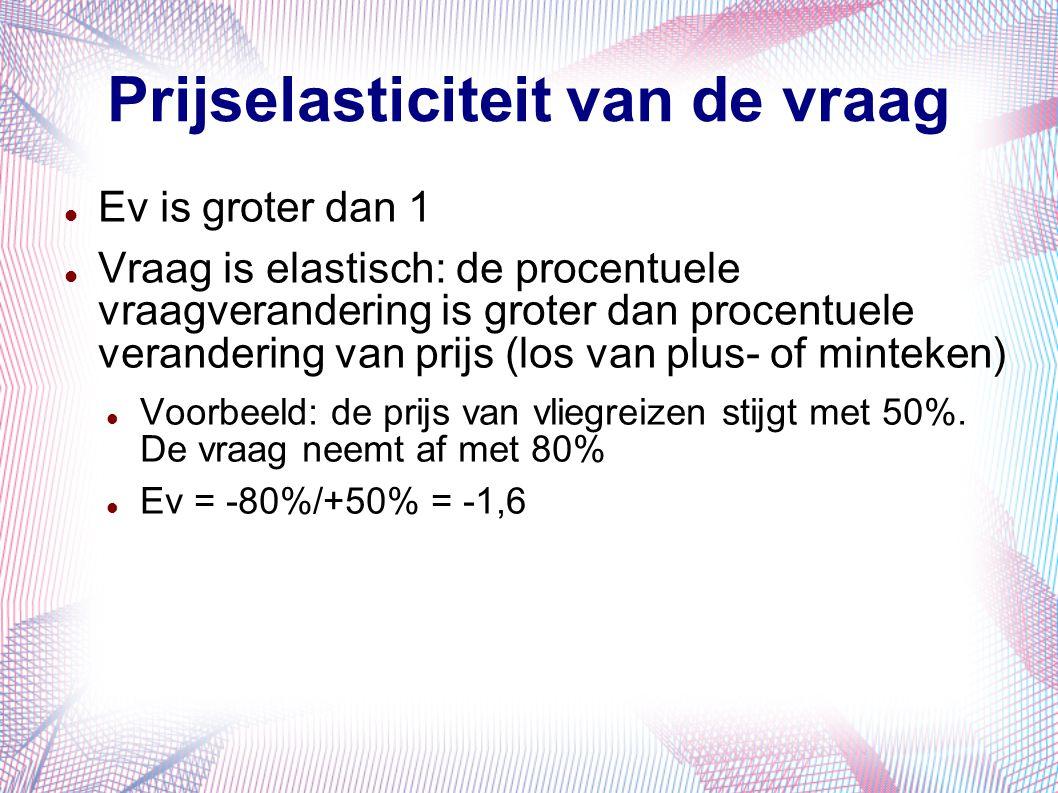 Prijselasticiteit van de vraag Ev is groter dan 1 Vraag is elastisch: de procentuele vraagverandering is groter dan procentuele verandering van prijs