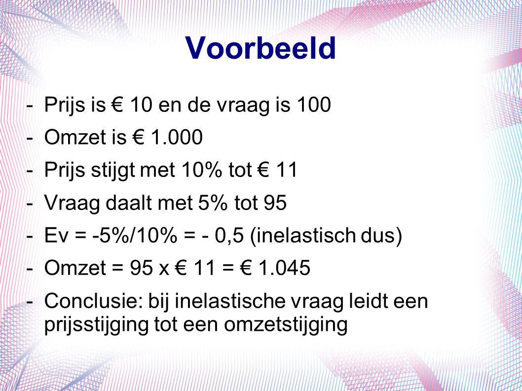 Voorbeeld -Prijs is € 10 en de vraag is 100 -Omzet is € 1.000 -Prijs stijgt met 10% tot € 11 -Vraag daalt met 5% tot 95 -Ev = -5%/10% = - 0,5 (inelast