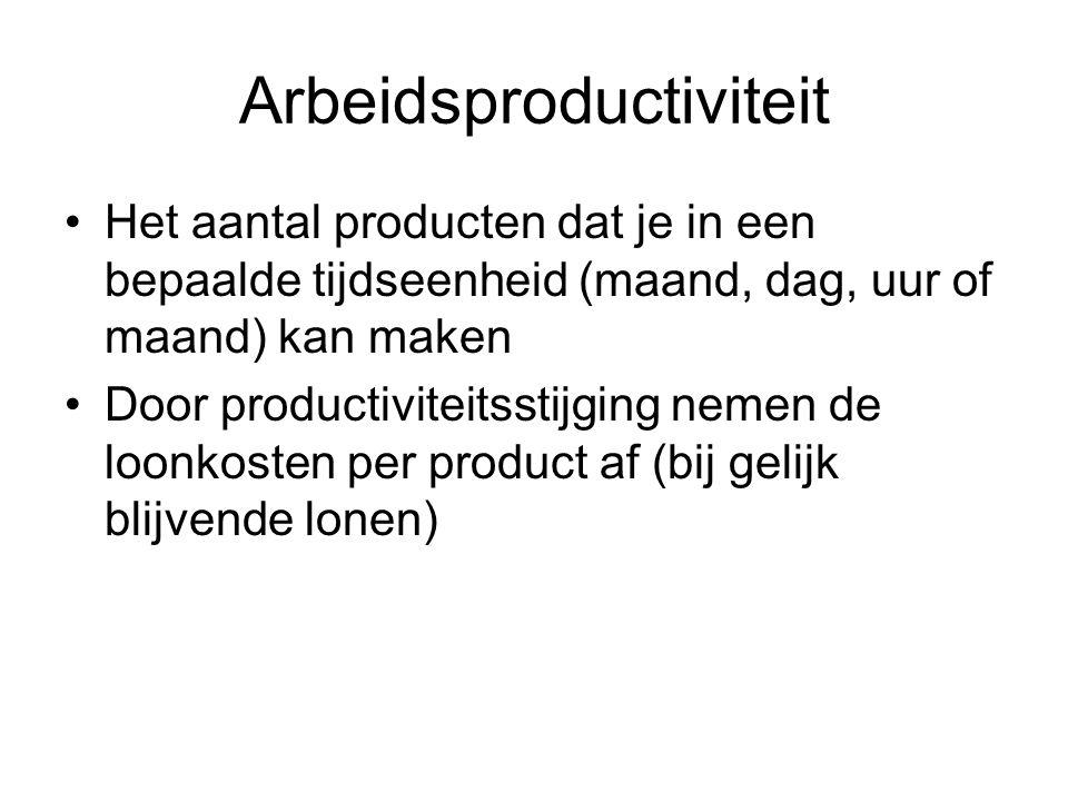 Arbeidsproductiviteit Aantal auto's (arbeidsproductiviteit) 1011 Loonkosten100 Prijs per auto109,09