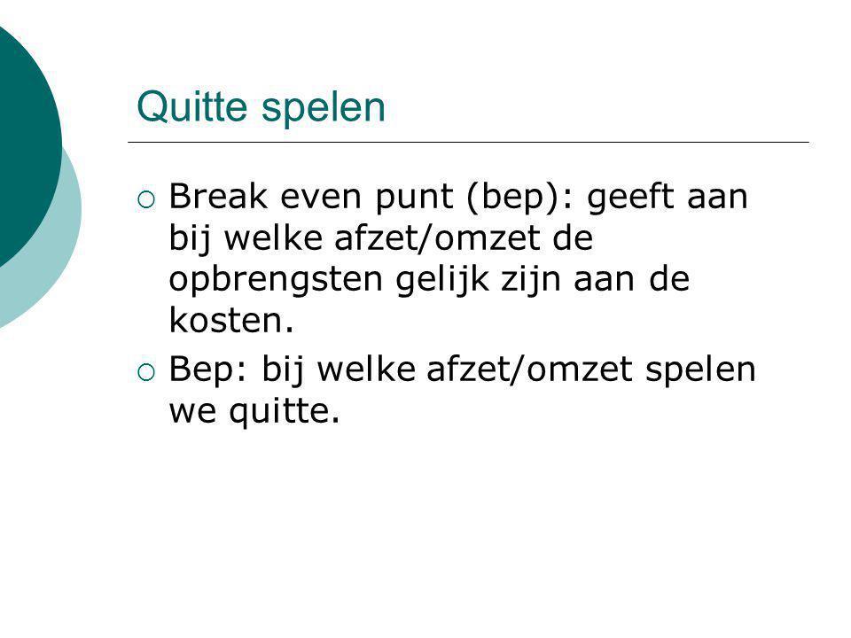 Quitte spelen  Break even punt (bep): geeft aan bij welke afzet/omzet de opbrengsten gelijk zijn aan de kosten.  Bep: bij welke afzet/omzet spelen w