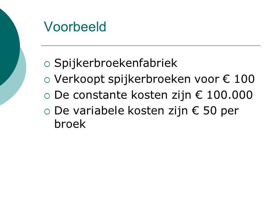 Voorbeeld  Spijkerbroekenfabriek  Verkoopt spijkerbroeken voor € 100  De constante kosten zijn € 100.000  De variabele kosten zijn € 50 per broek
