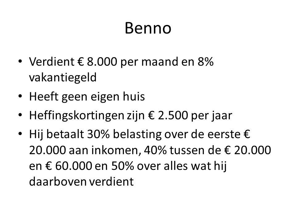 Bert Verdient € 4.000 bruto per maand en 8% vakantiegeld Heeft geen eigen huis en geen aftrekposten Heffingskortingen zijn € 2.500 per jaar Hij betaalt 30% belasting over de eerste € 20.000 aan inkomen, 40% tussen de € 20.000 en € 60.000 en 50% over alles wat hij daarboven verdient