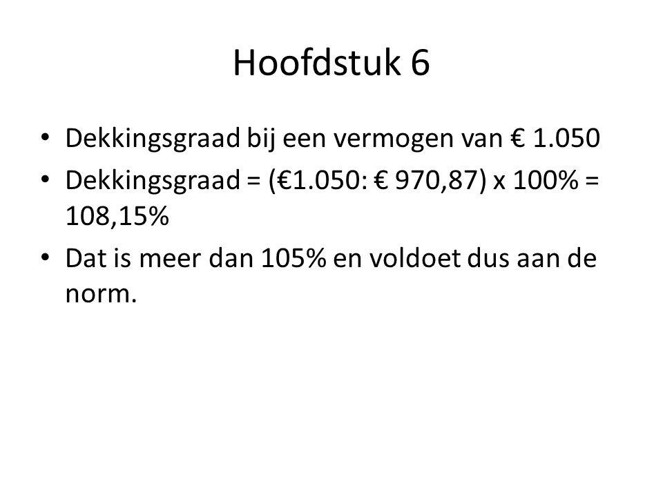 Hoofdstuk 6 Stel ik moet € 1.000 over 1 jaar betalen en de rente is 3% De waarde van die € 1.000 nu is: € 1.000: 1,03 = € 970,87 Controle: als ik die € 970,87 nu op de bank zet met 3% rente dan is dat precies € 1.000 Dekkingsgraad moet minimaal 105% zijn