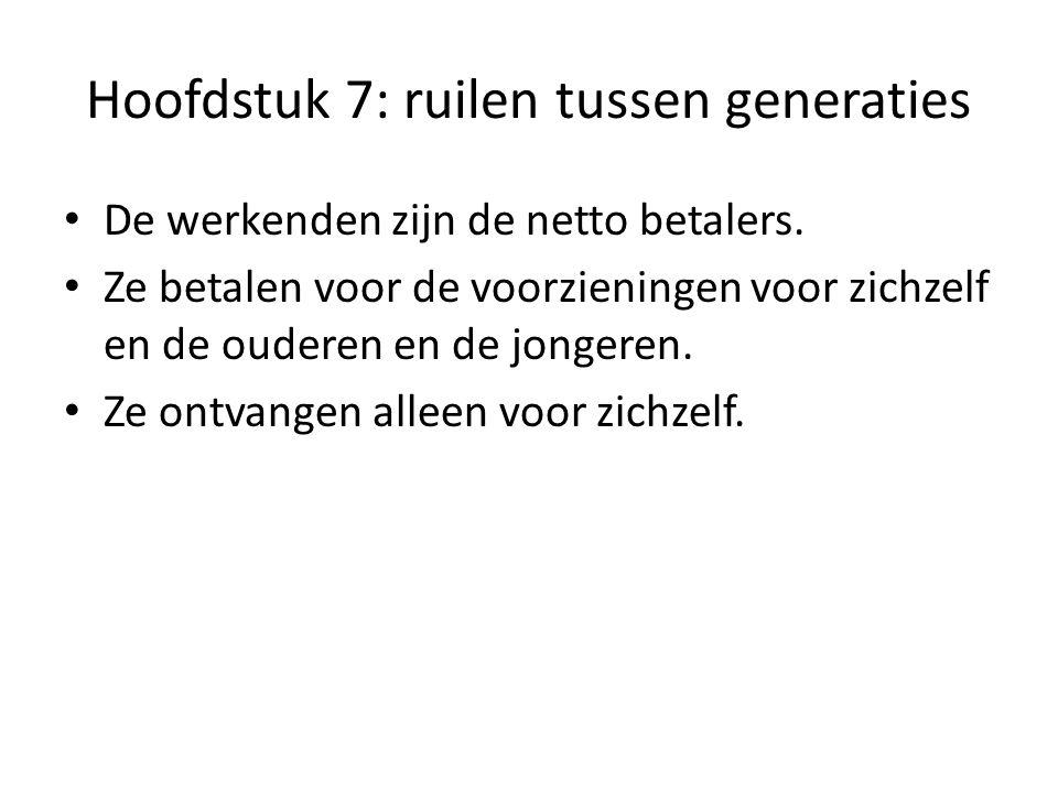 Hoofdstuk 7: ruilen tussen generaties Wat krijgen we van de overheid en wat moeten we betalen aan de overheid tijdens ons leven.