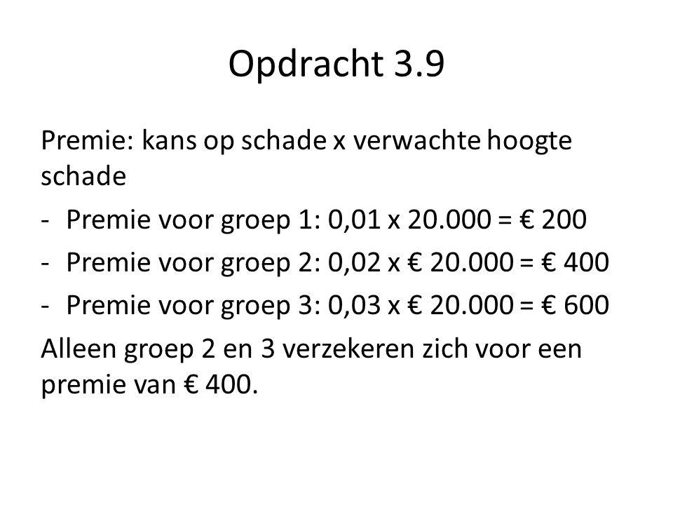 Premie Premie: kans op schade x verwachte hoogte schade Premie: (totaal schade bedrag + opslag voor winst en kosten) : aantal verzekerden