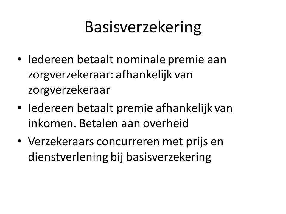 Basisverzekering Iedereen betaalt nominale premie aan zorgverzekeraar: afhankelijk van zorgverzekeraar Iedereen betaalt premie afhankelijk van inkomen.