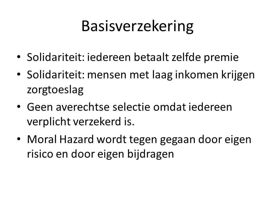 Basisverzekering Solidariteit: iedereen betaalt zelfde premie Solidariteit: mensen met laag inkomen krijgen zorgtoeslag Geen averechtse selectie omdat iedereen verplicht verzekerd is.
