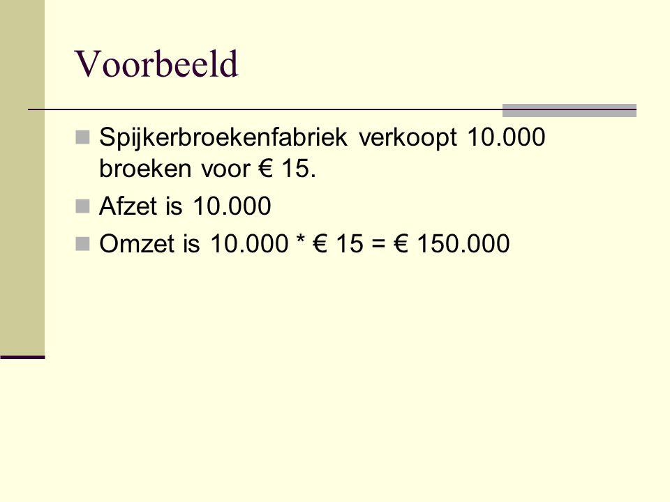 Voorbeeld Spijkerbroekenfabriek verkoopt 10.000 broeken voor € 15. Afzet is 10.000 Omzet is 10.000 * € 15 = € 150.000